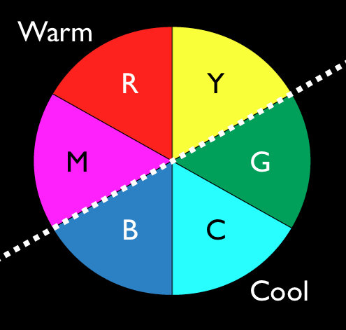 Colors Directly Opposite Color Wheel what color is the opposite of red | roselawnlutheran